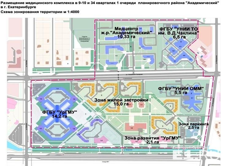 Екатеринбург Для медиков в