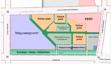 Состав «медицинского кластера» определён