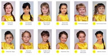 Голосование конкурса «Маленькая Мисс Академический»