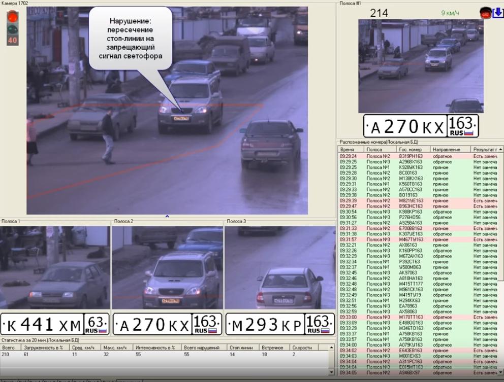 На пяти екатеринбургских перекрестках повесили камеры, штрафующие за всё подряд